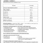 Методические рекомендации Antiox+ Vision таблица